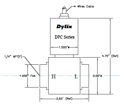 DPC Series Differential Pressure Transmitter - Dylix Corporation on 4 wire relay wiring diagram, 4 wire pump wiring diagram, 4 wire rtd wiring diagram, 4 wire tachometer wiring diagram, 4 wire transmitter wiring diagram,